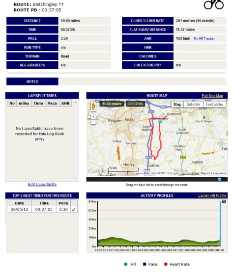 The stats from the BEC TT along with teh route map